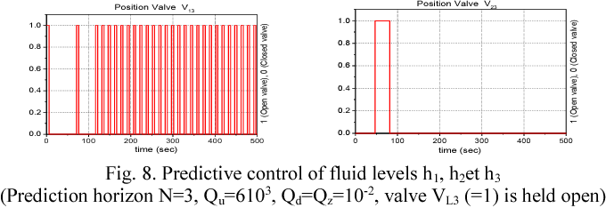 Figure 8 from Modelling, simulation and control of hybrid