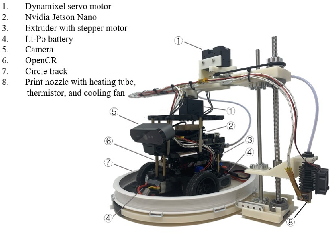 Figure 3 for Projector-Guided Non-Holonomic Mobile 3D Printing