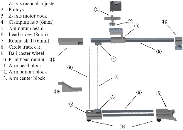 Figure 4 for Projector-Guided Non-Holonomic Mobile 3D Printing