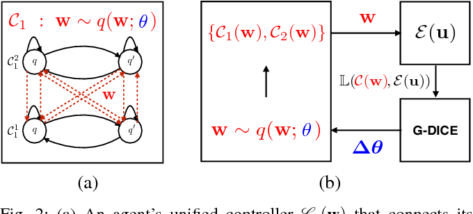 Figure 2 for Near-Optimal Adversarial Policy Switching for Decentralized Asynchronous Multi-Agent Systems