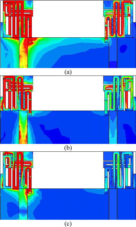 Figure 5 from A novel LTE MIMO antenna with decoupling element for