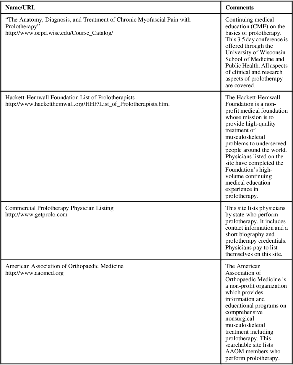 Prolotherapy in primary care practice  - Semantic Scholar