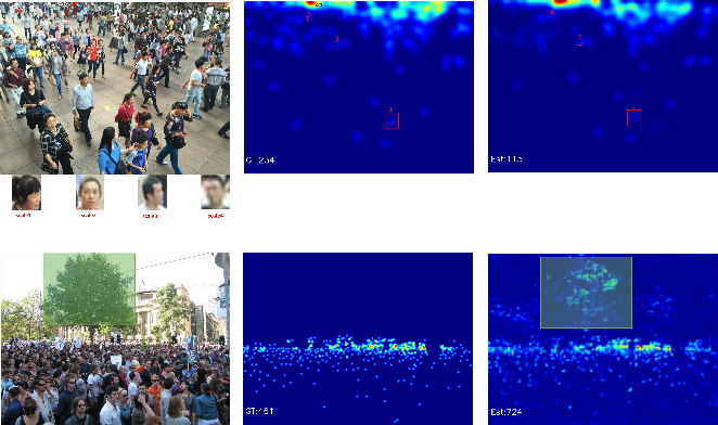 Figure 1 for Multi-Scale Context Aggregation Network with Attention-Guided for Crowd Counting