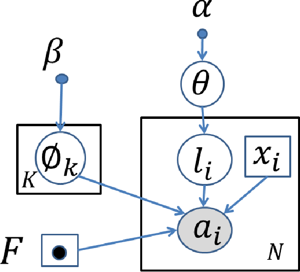 Figure 1 for Coherent Motion Segmentation in Moving Camera Videos using Optical Flow Orientations