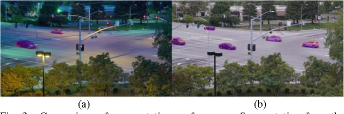 Figure 3 for Multiple-Kernel Based Vehicle Tracking Using 3D Deformable Model and Camera Self-Calibration
