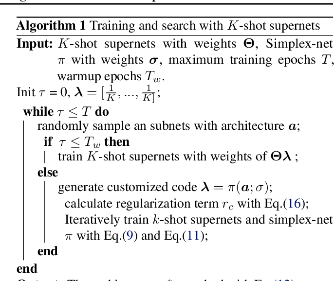 Figure 4 for K-shot NAS: Learnable Weight-Sharing for NAS with K-shot Supernets