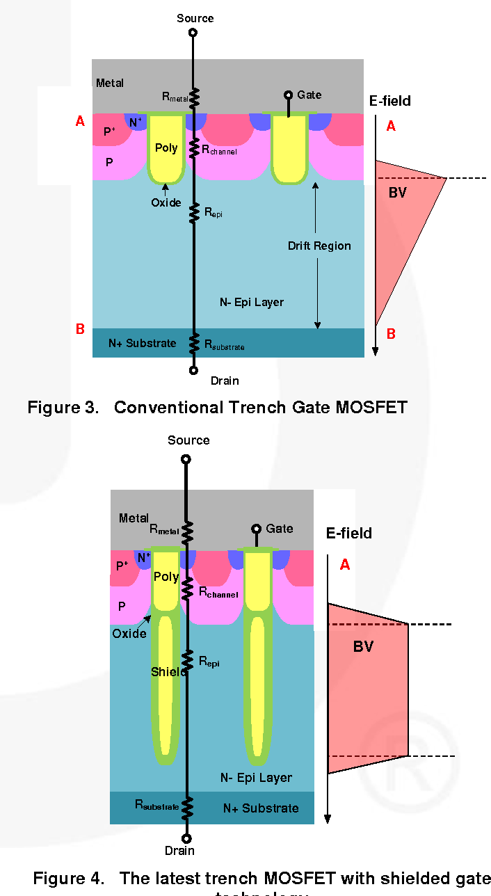 Figure 3 from MOSFET with Shielded Gate Technology Increases System