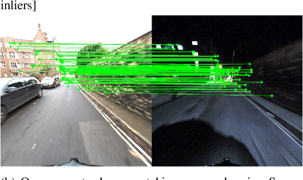 Figure 1 for Sparse-to-Dense Hypercolumn Matching for Long-Term Visual Localization