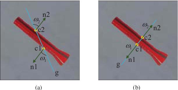 Figure 2 for MetaGrasp: Data Efficient Grasping by Affordance Interpreter Network