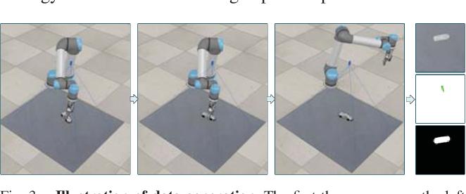 Figure 3 for MetaGrasp: Data Efficient Grasping by Affordance Interpreter Network