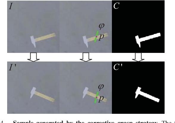 Figure 4 for MetaGrasp: Data Efficient Grasping by Affordance Interpreter Network