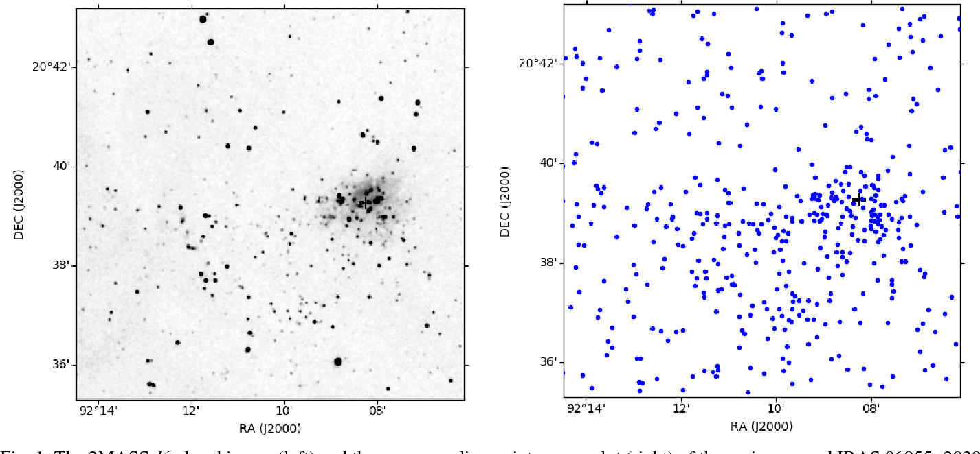 Figure 1 for Stellar Cluster Detection using GMM with Deep Variational Autoencoder