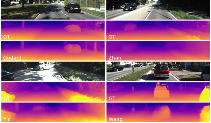 Figure 1 for Monocular Depth Estimation Based On Deep Learning: An Overview
