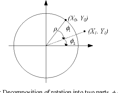 Low-cost designs of rectangular to polar coordinate converters for