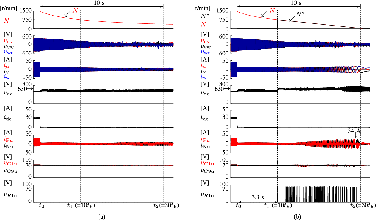 Figure 13 from Performance of a Distributed Dynamic Brake