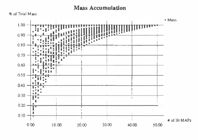 Figure 2 for Belief Updating by Enumerating High-Probability Independence-Based Assignments