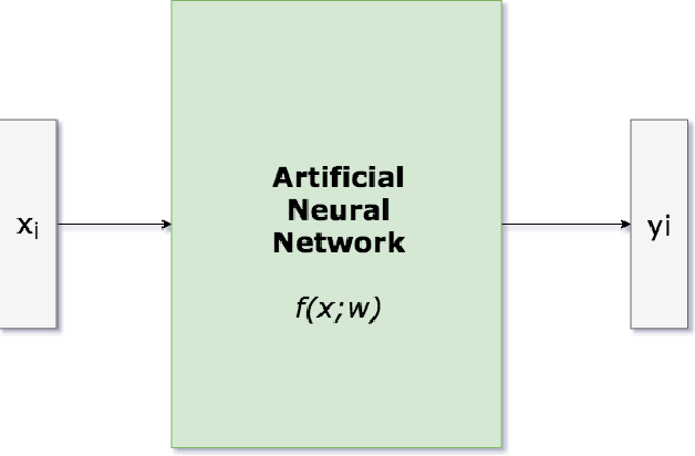 Figure 1 for Detecting Dead Weights and Units in Neural Networks
