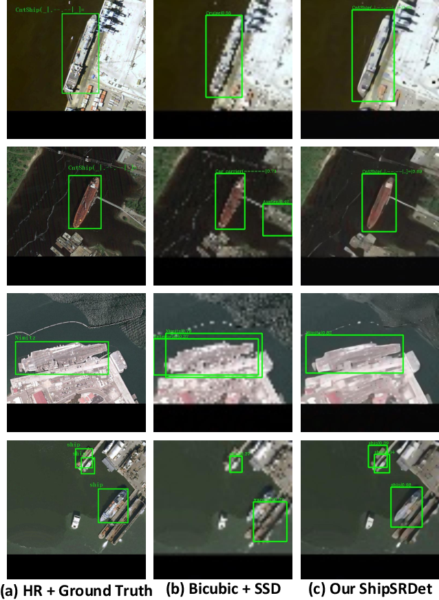 Figure 4 for ShipSRDet: An End-to-End Remote Sensing Ship Detector Using Super-Resolved Feature Representation