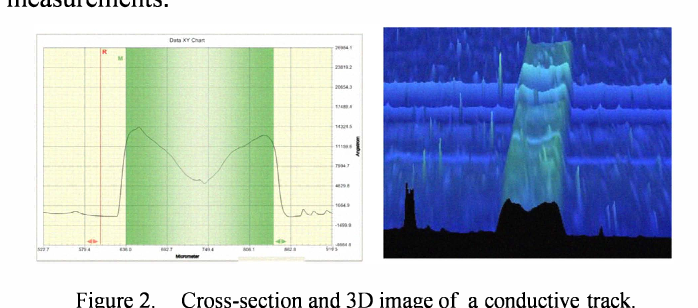 Figure 2 from Inkjet printed antennas for NFC systems - Semantic Scholar