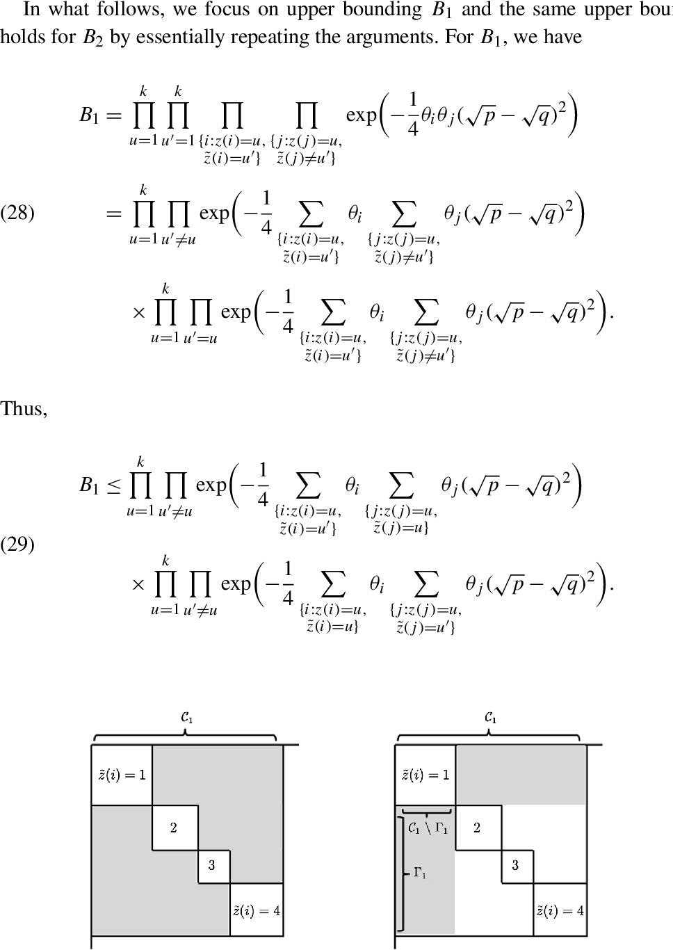 Figure 4 for Community Detection in Degree-Corrected Block Models