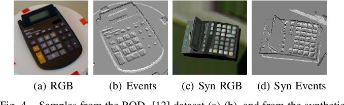 Figure 4 for DA4Event: towards bridging the Sim-to-Real Gap for Event Cameras using Domain Adaptation