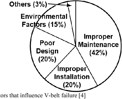 Figure 5 from Electrical Monitoring of Mechanical Defects in