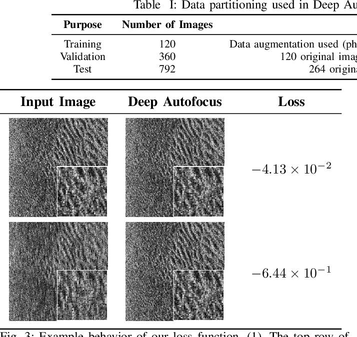 Figure 4 for Deep Autofocus for Synthetic Aperture Sonar