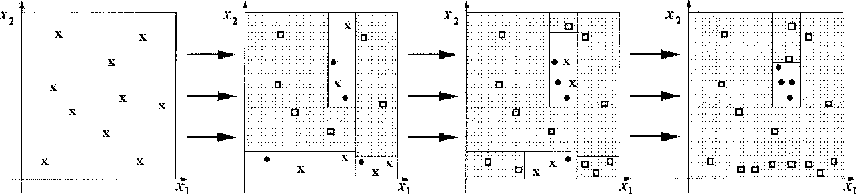 Figure 5. Dynamic behavior of ML-Opt.