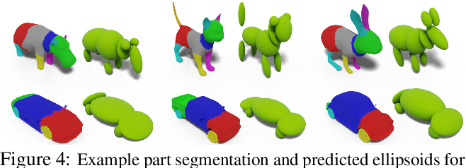 Figure 4 for 3DStyleNet: Creating 3D Shapes with Geometric and Texture Style Variations