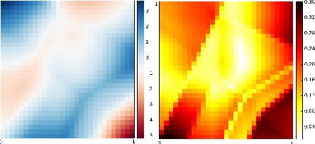 Figure 4 for Building Bayesian Neural Networks with Blocks: On Structure, Interpretability and Uncertainty