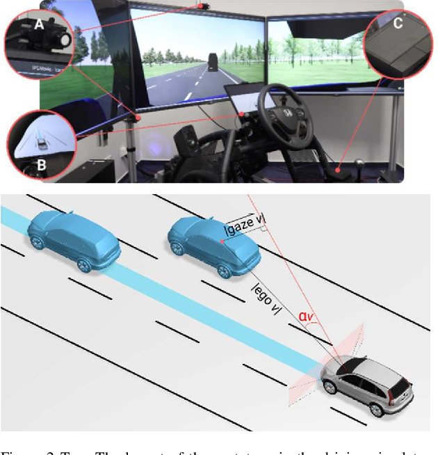 Figure 2 for Human-Vehicle Cooperation on Prediction-Level: Enhancing Automated Driving with Human Foresight