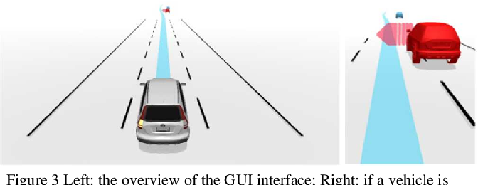 Figure 3 for Human-Vehicle Cooperation on Prediction-Level: Enhancing Automated Driving with Human Foresight