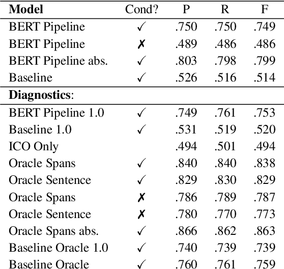 Figure 2 for Evidence Inference 2.0: More Data, Better Models