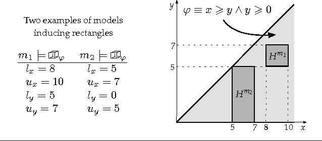 Figure 4 for Quantifying Program Bias