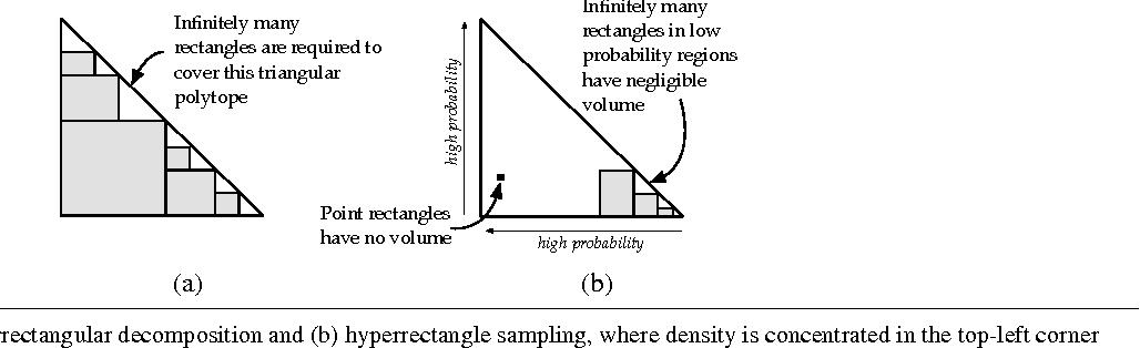 Figure 3 for Quantifying Program Bias