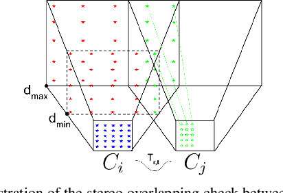 Figure 2 for Redesigning SLAM for Arbitrary Multi-Camera Systems