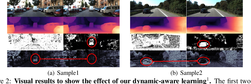 Figure 3 for Attentional Separation-and-Aggregation Network for Self-supervised Depth-Pose Learning in Dynamic Scenes