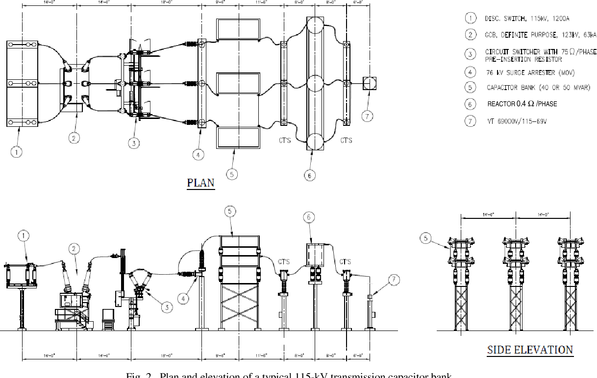 Figure 2 from Design and protection of transmission capacitor banks