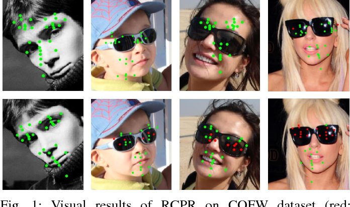 Figure 1 for Robust Facial Landmark Localization Based on Texture and Pose Correlated Initialization
