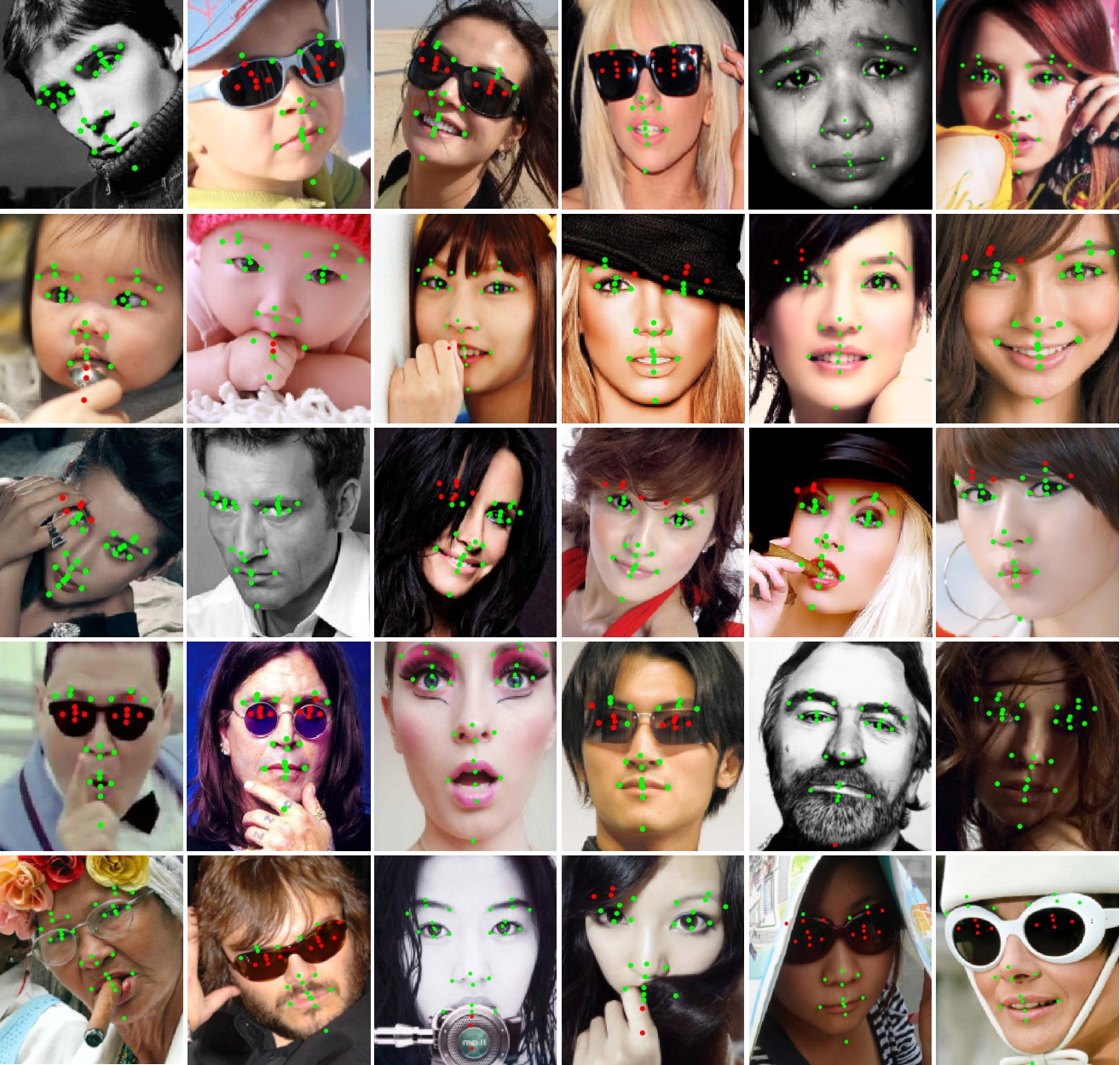 Figure 3 for Robust Facial Landmark Localization Based on Texture and Pose Correlated Initialization