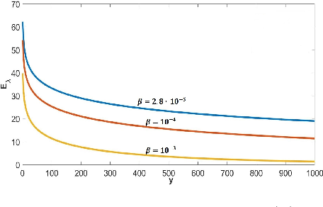 Figure 4 for Light Pollution Reduction in Nighttime Photography
