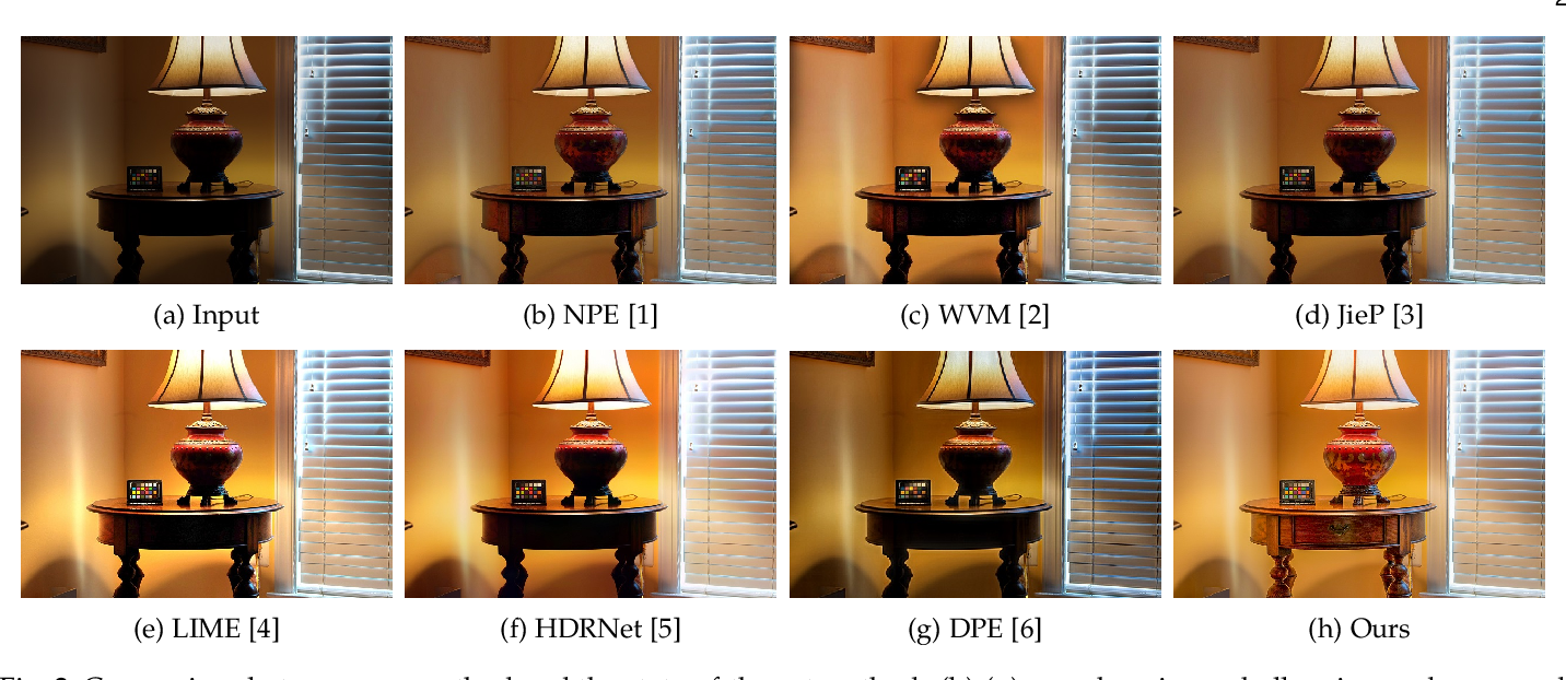 Figure 3 for Enhancing Underexposed Photos using Perceptually Bidirectional Similarity