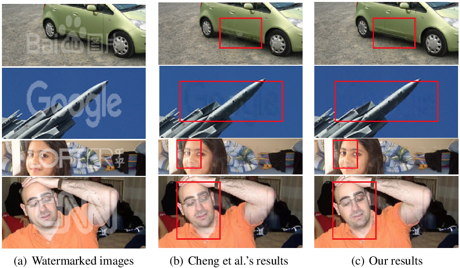 Figure 1 for Towards Photo-Realistic Visible Watermark Removal with Conditional Generative Adversarial Networks