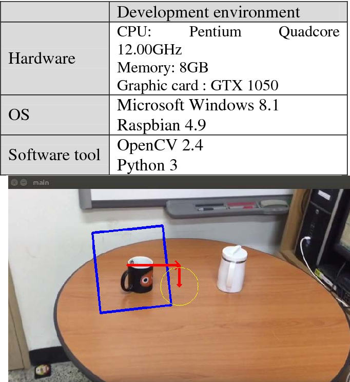 PDF] An Object Tracking for Studio Cameras by OpenCV-Based