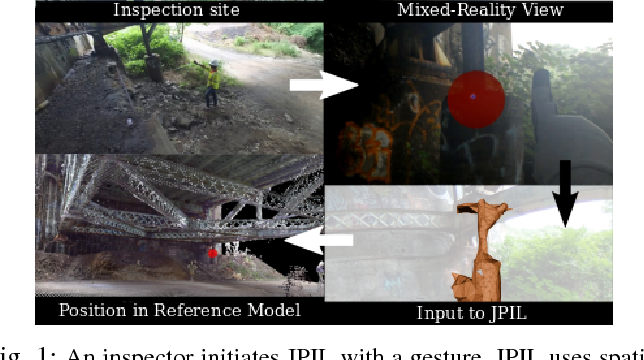 Figure 1 for Joint Point Cloud and Image Based Localization For Efficient Inspection in Mixed Reality