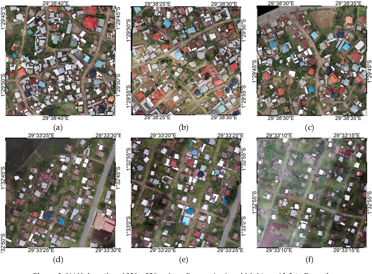 Figure 3 for Robust object extraction from remote sensing data