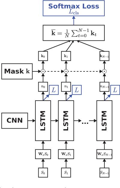 Figure 1 for Multimodal Image Captioning for Marketing Analysis