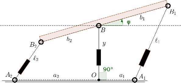Figure 1 for Hidden cusps