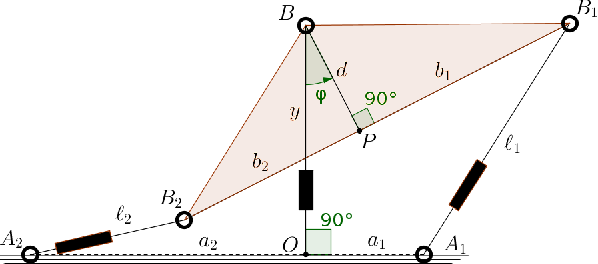 Figure 3 for Hidden cusps
