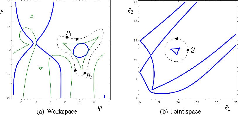 Figure 4 for Hidden cusps